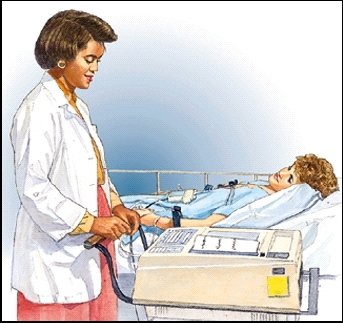 Woman lying in hospital bed. Healthcare provider with ECG machine is standing next to bed. Wires from ECG machine are connected to small pads stuck to woman's body.